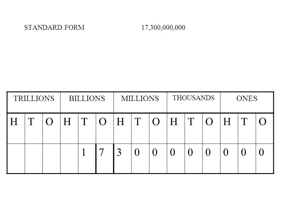 Place Value Trillions Billions Millions Thousands Ones Periods