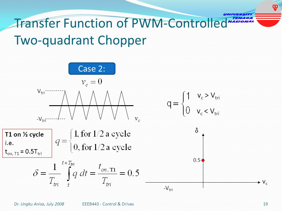 Transfer Function of PWM-Controlled Two-quadrant Chopper