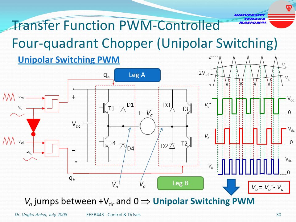 Transfer Function PWM-Controlled Four-quadrant Chopper (Unipolar Switching)