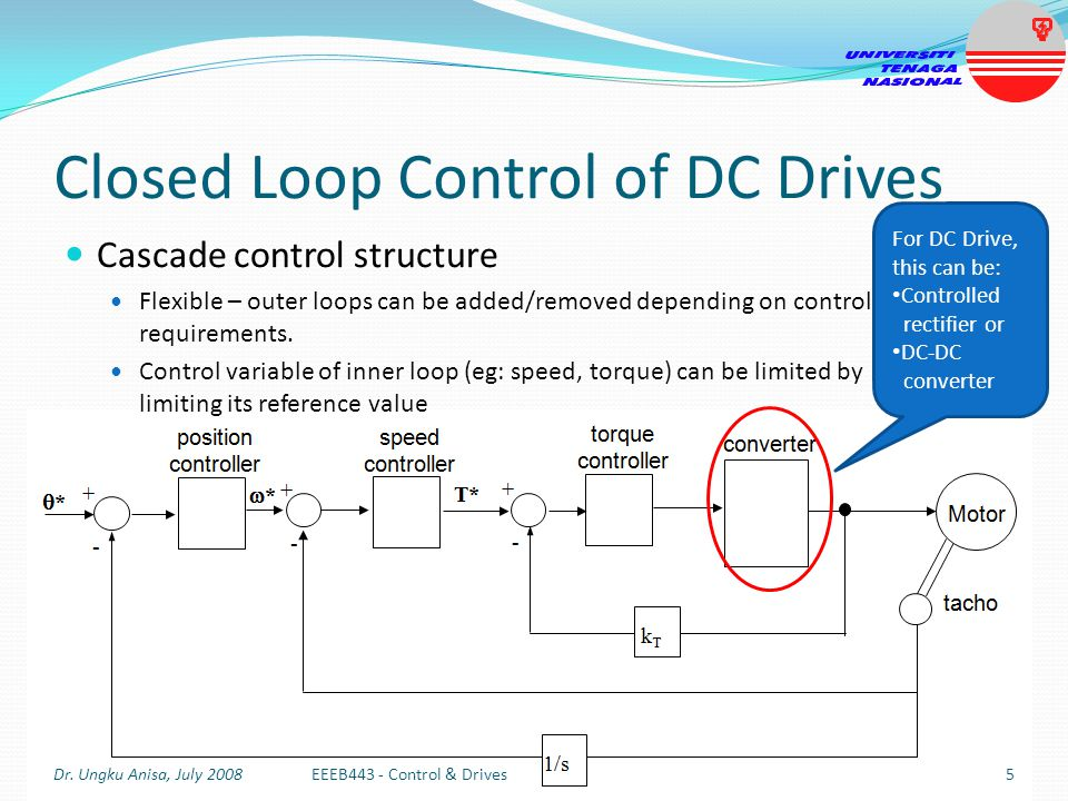 Closed Loop Control of DC Drives