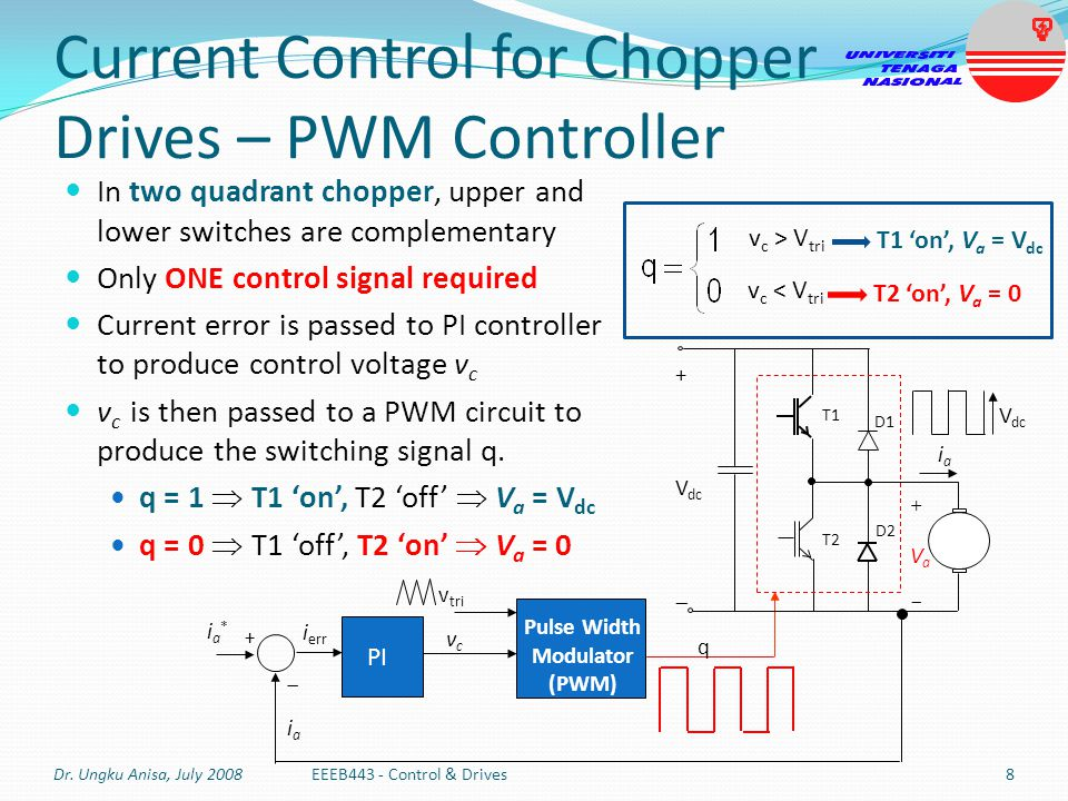 Current Control for Chopper Drives – PWM Controller