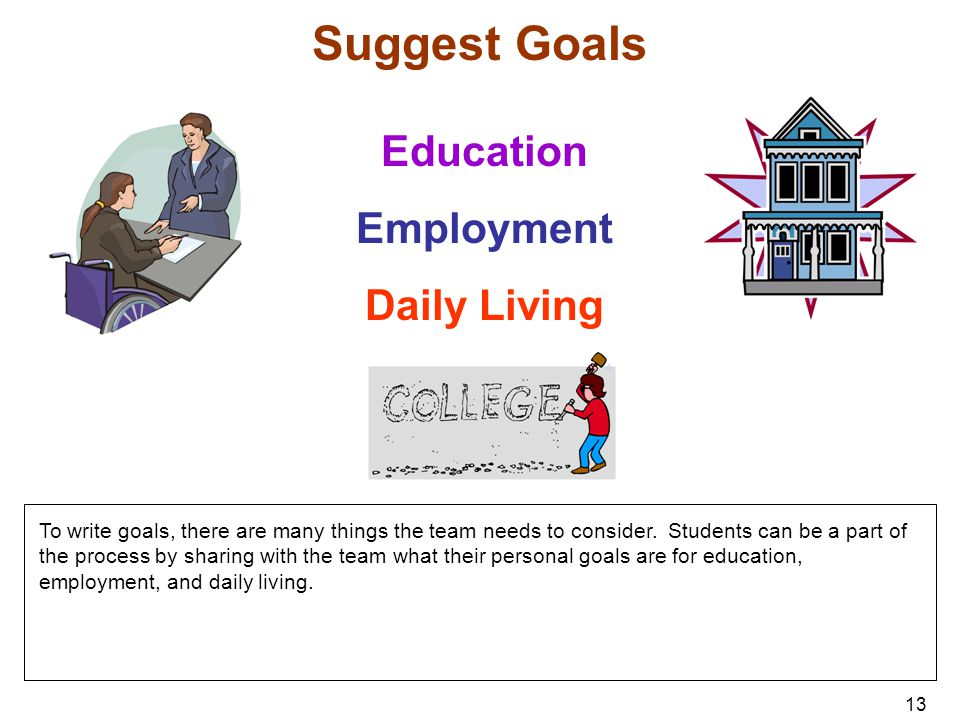 Suggest Goals Education Employment Daily Living
