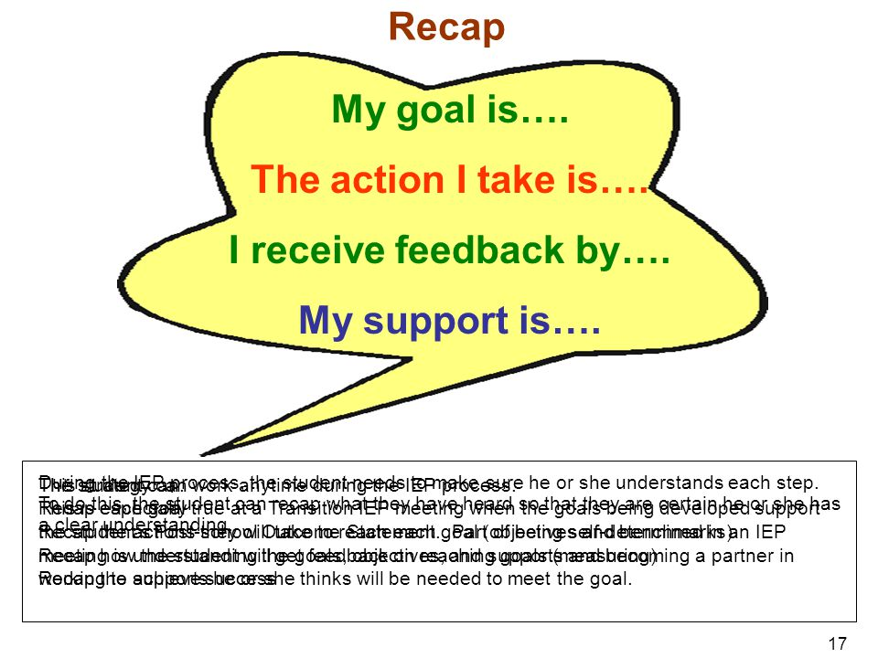 Recap My goal is…. The action I take is…. I receive feedback by….