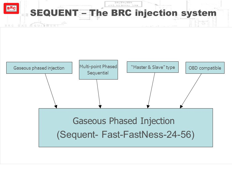 BRC GAS Equipment BRC | GAS Equipment THE FUTURE IS CLEAR. - ppt ...