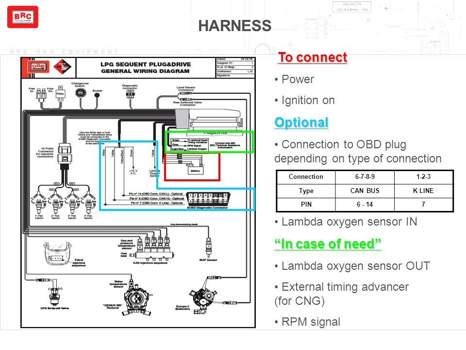 sequent plug drive lpg and cng ppt video online download rh slideplayer com Landi Renzo Kit CND Landi Renzo Torrance
