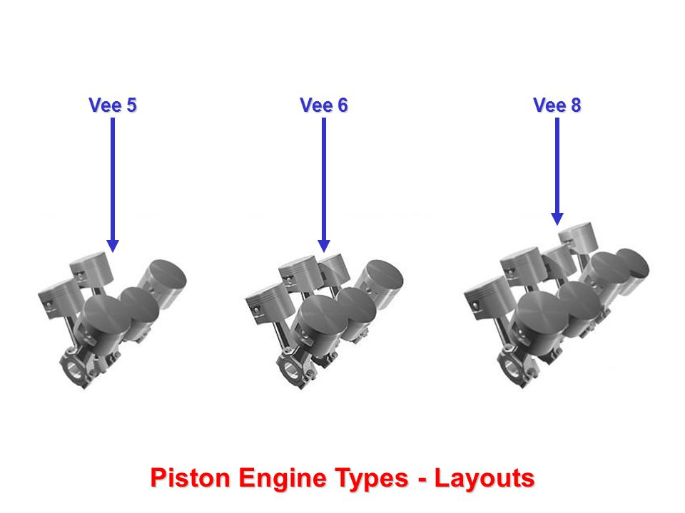 Different layouts of various piston engine - ppt video