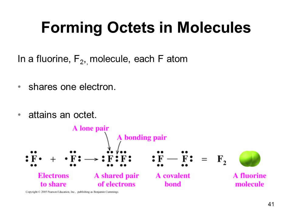 Forming Octets in Molecules