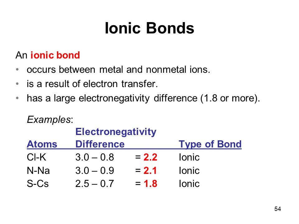 Ionic Bonds An ionic bond occurs between metal and nonmetal ions.