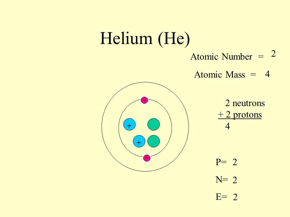 Sodium na 11 atomic number atomic mass neutrons ppt 3 helium he 2 atomic number atomic mass 4 2 neutrons 2 protons 4 urtaz Choice Image