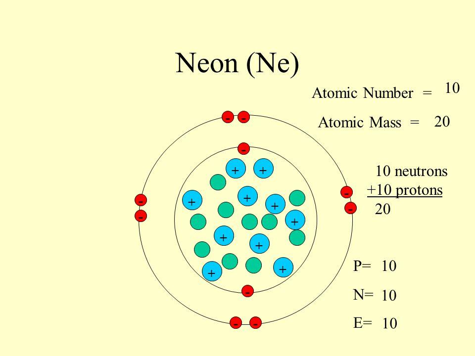Sodium na 11 atomic number atomic mass neutrons ppt 5 neon urtaz Gallery