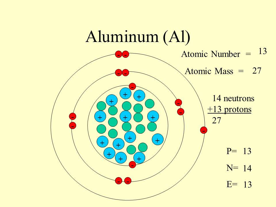 Sodium na 11 atomic number atomic mass neutrons ppt 7 aluminum ccuart Gallery