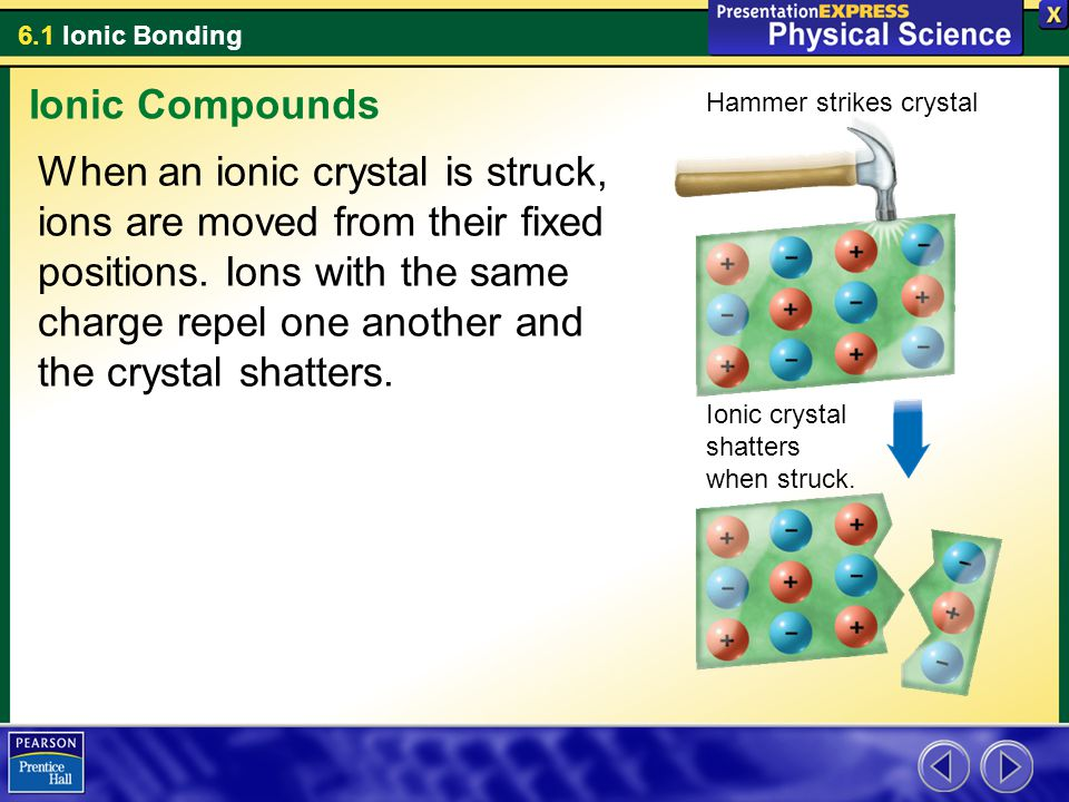 Ionic Compounds Hammer strikes crystal.