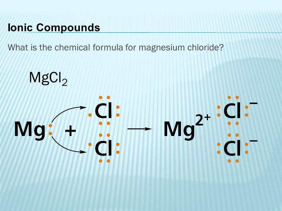 Ionic Compounds What is the chemical formula for magnesium chloride MgCl2