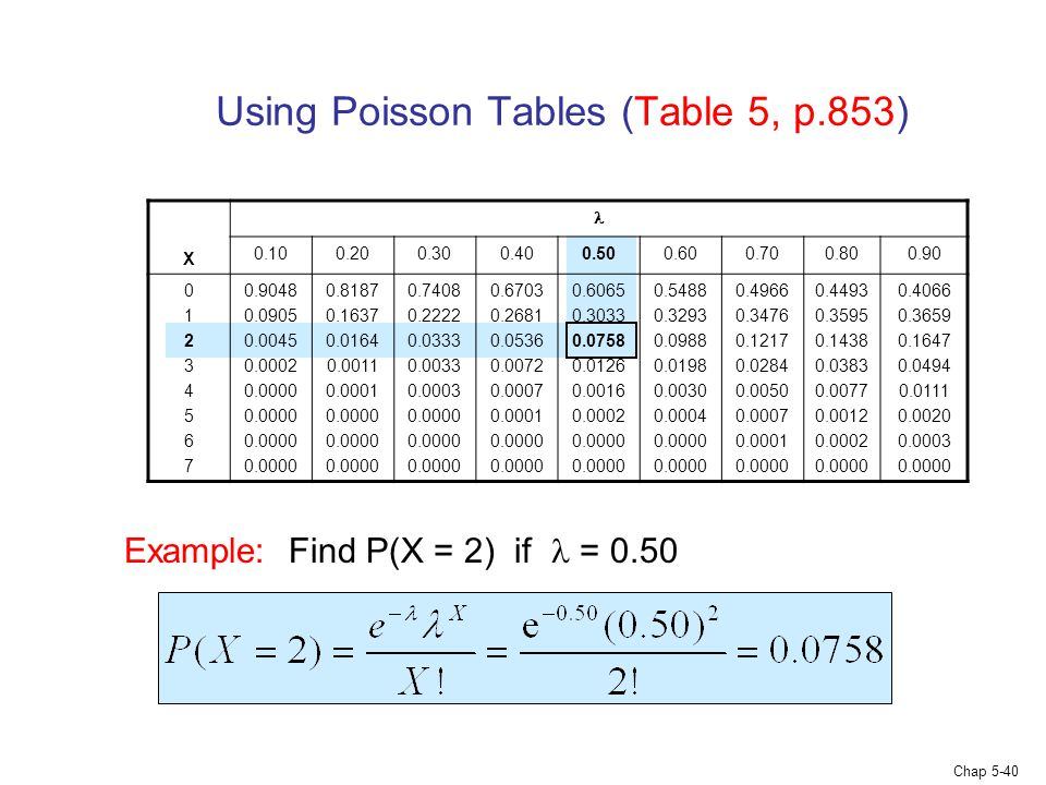 Using Poisson Tables (Table 5, p.853)