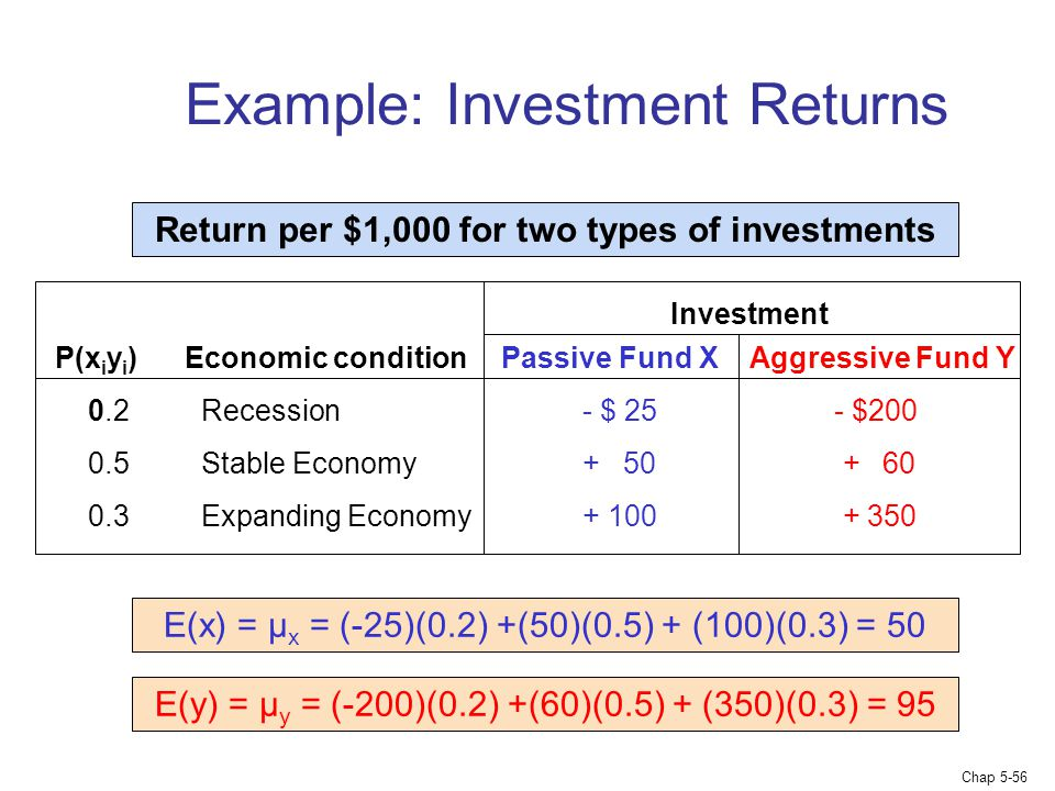 Example: Investment Returns