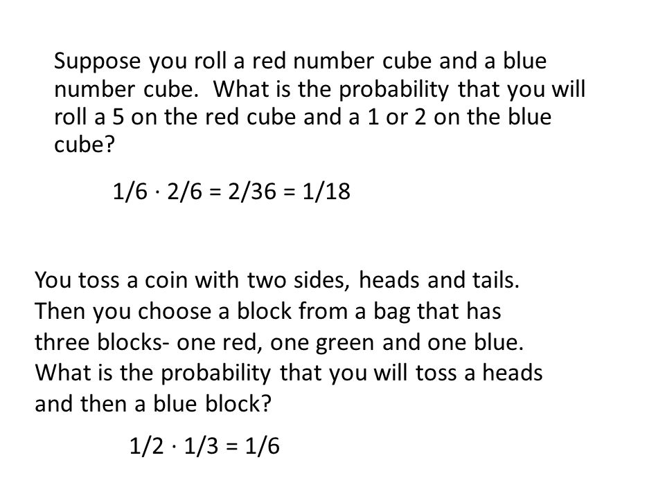Suppose you roll a red number cube and a blue number cube