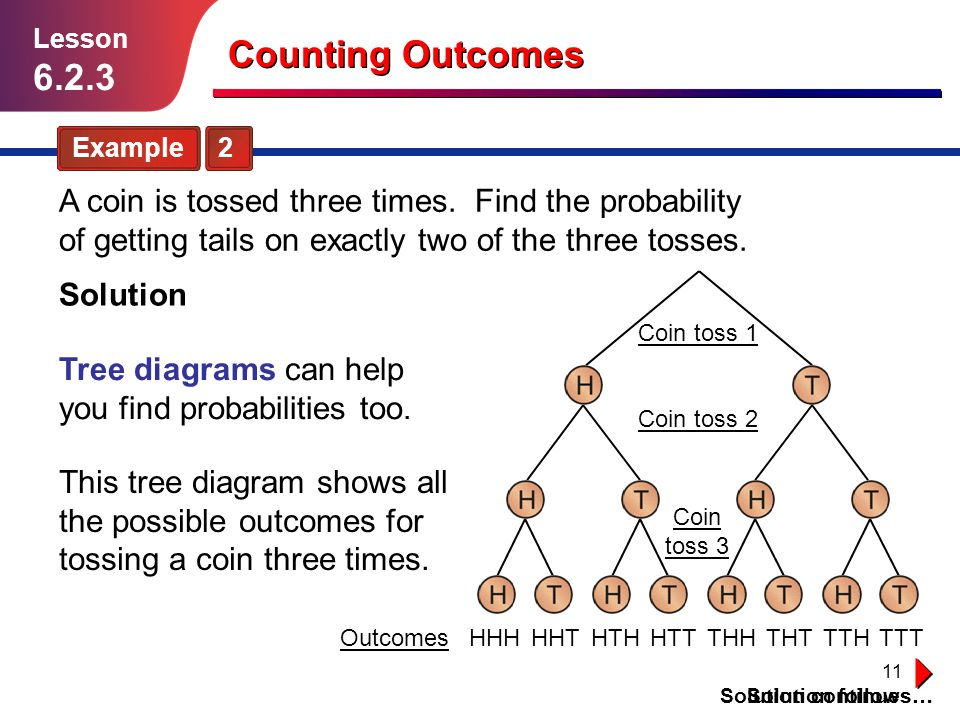Coin toss tree diagram for 3 probability tree diagram coin wiring counting outcomes lesson ppt video online download 3 coin toss tree diagram 11 lesson 6 2 ccuart Choice Image