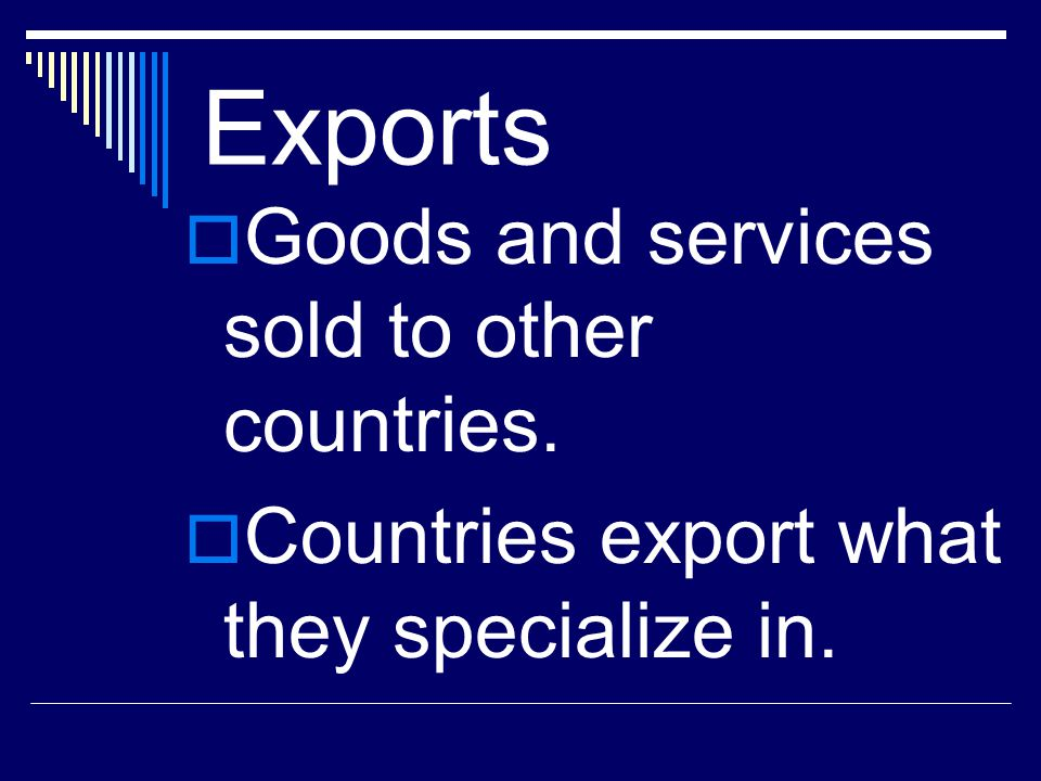 Exports Goods and services sold to other countries.