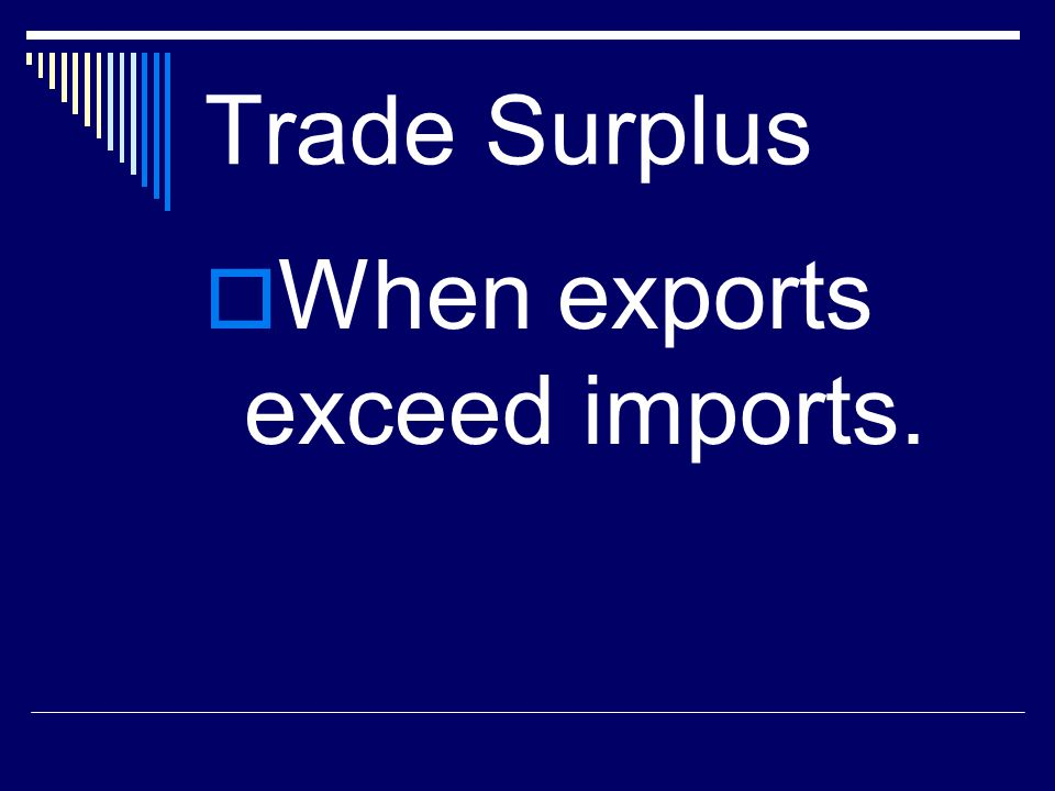 Trade Surplus When exports exceed imports.