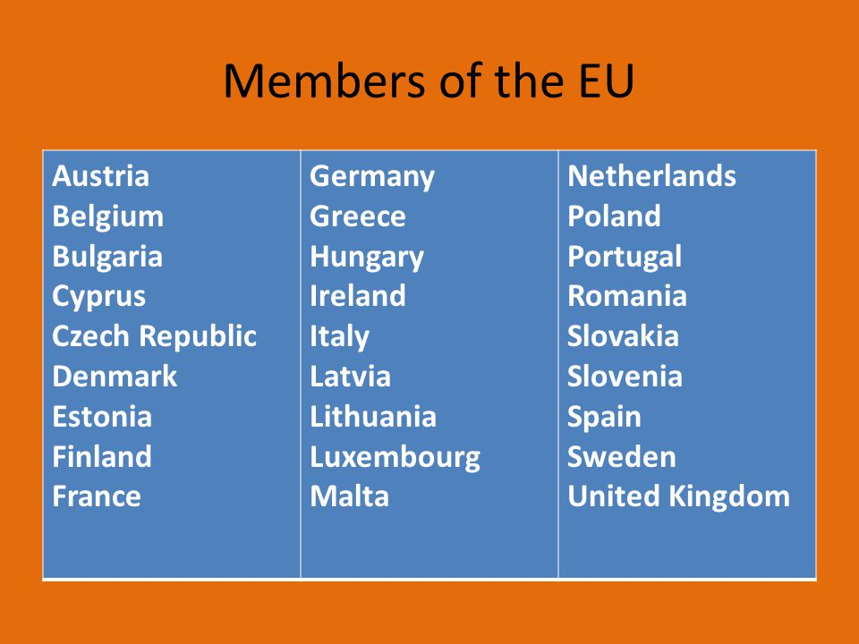 Members of the EU Austria Belgium Bulgaria Cyprus Czech Republic