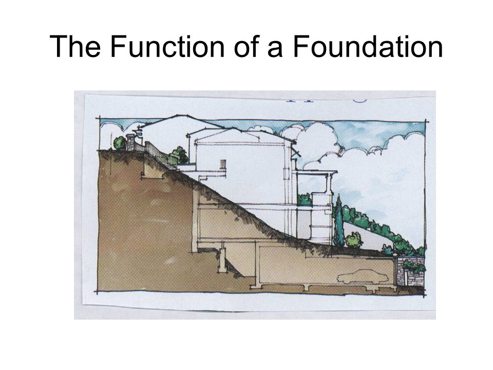 The Function of a Foundation