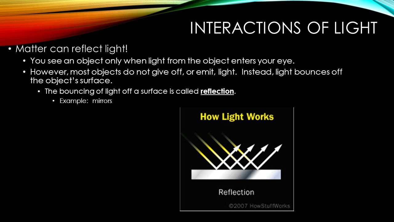Interactions of Light Matter can reflect light!