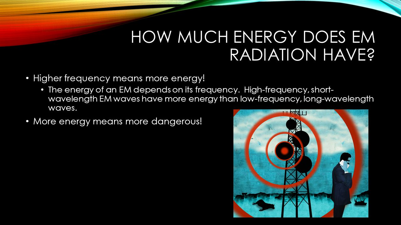 How much energy does em radiation have