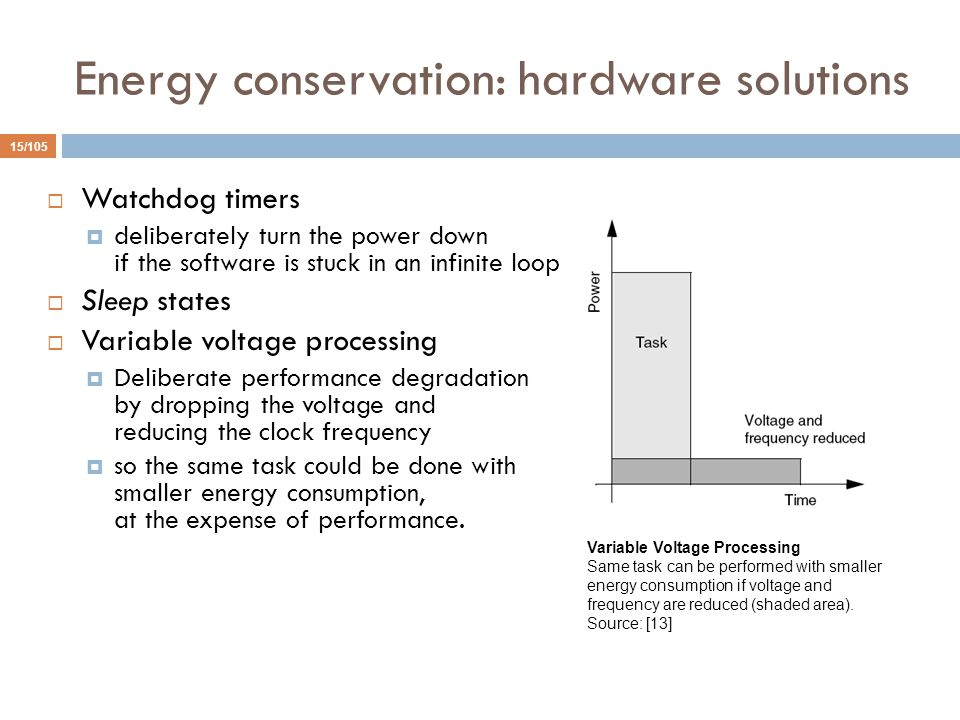 Energy conservation: hardware solutions