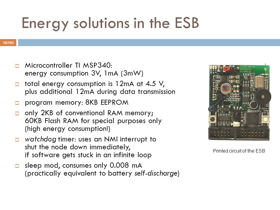Energy solutions in the ESB
