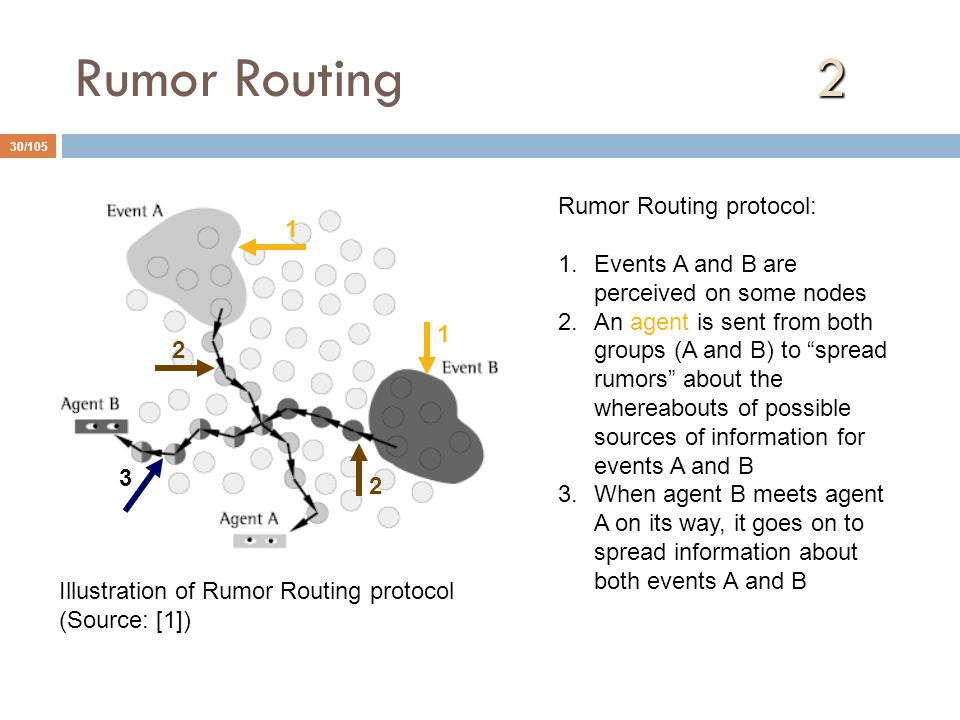 Rumor Routing 2 Rumor Routing protocol: 1