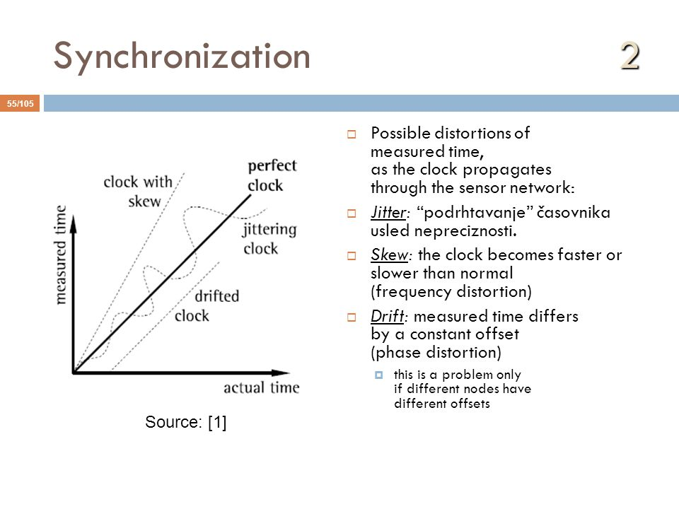 Synchronization 2 Possible distortions of measured time, as the clock propagates through the sensor network: