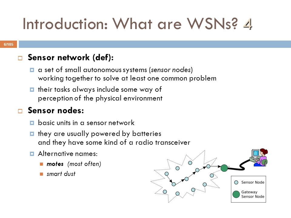 Introduction: What are WSNs 4