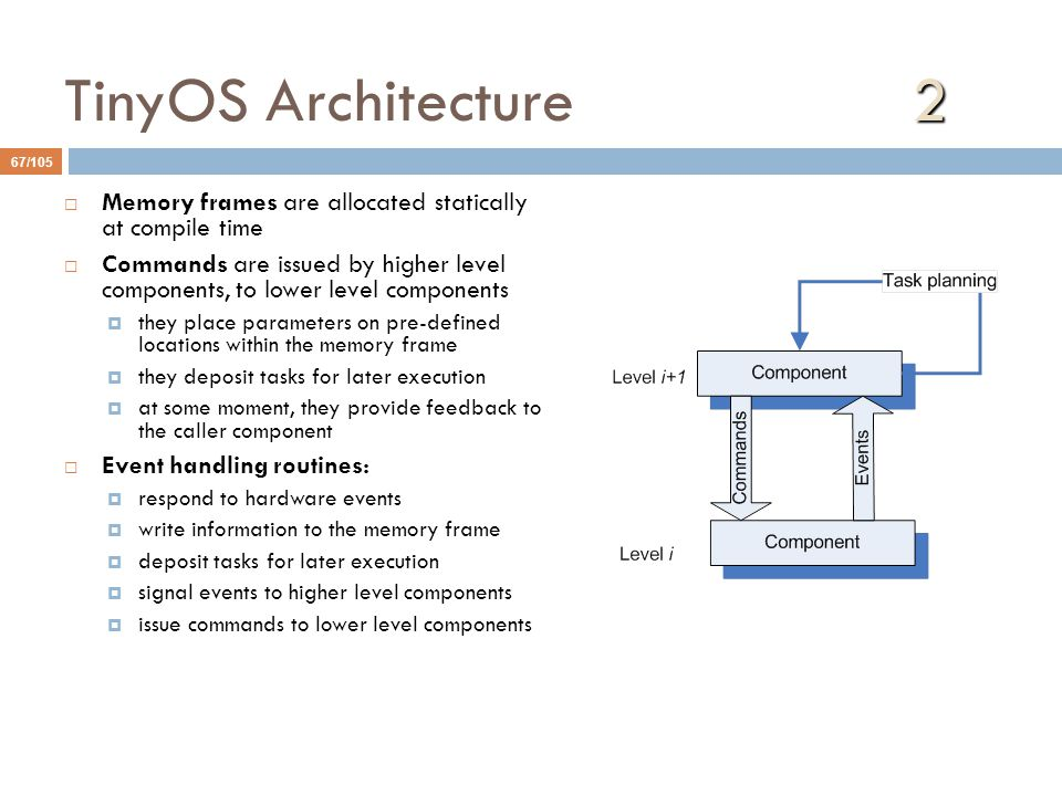 TinyOS Architecture 2 Memory frames are allocated statically at compile time.