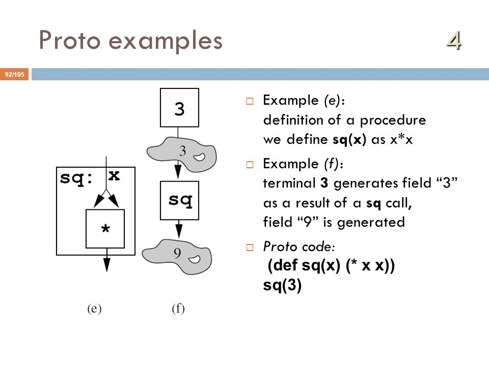 Proto examples 4 Example (e): definition of a procedure we define sq(x) as x*x.