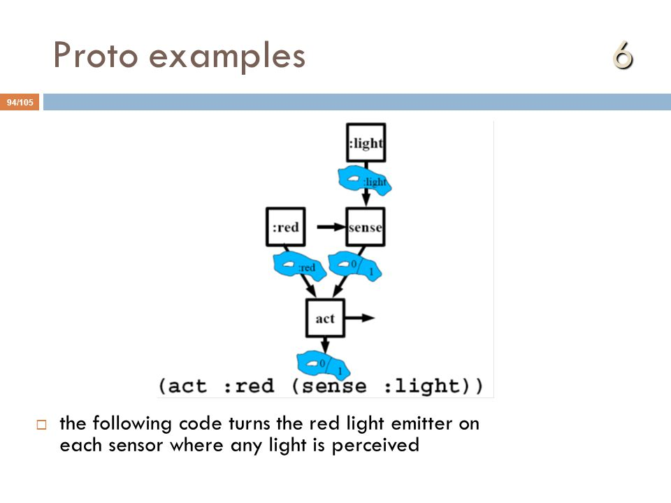 Proto examples 6 the following code turns the red light emitter on each sensor where any light is perceived.