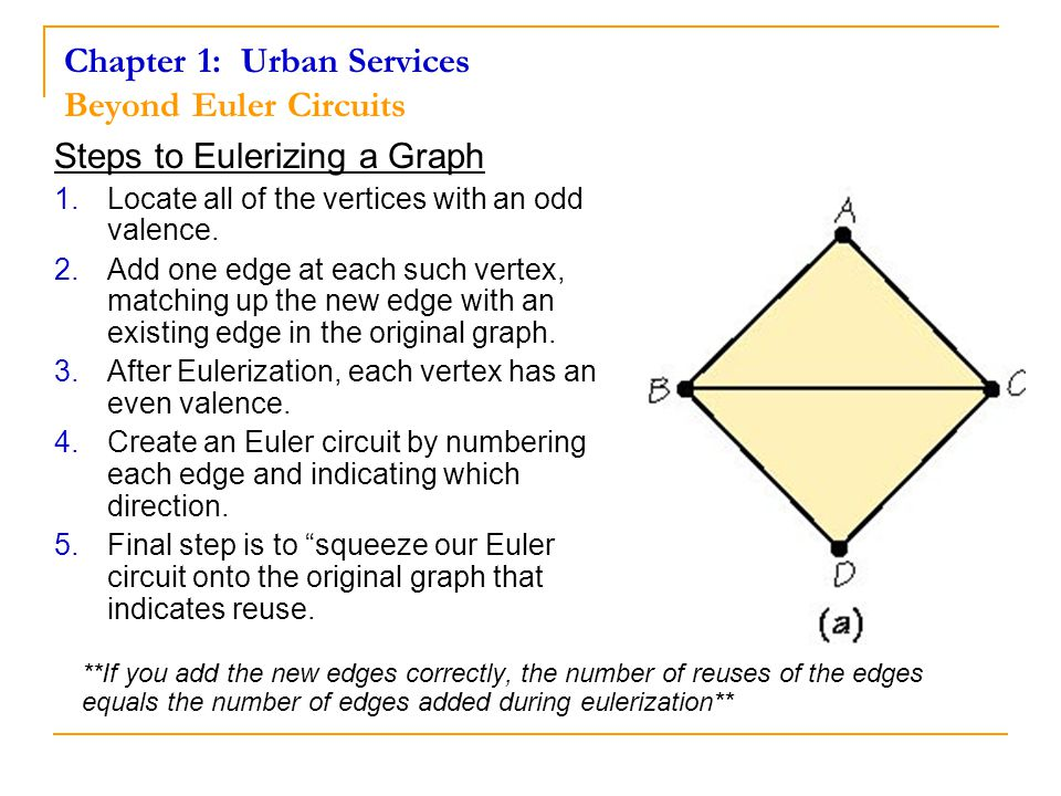 Euler Circuit Steps Wiring Diagram Services