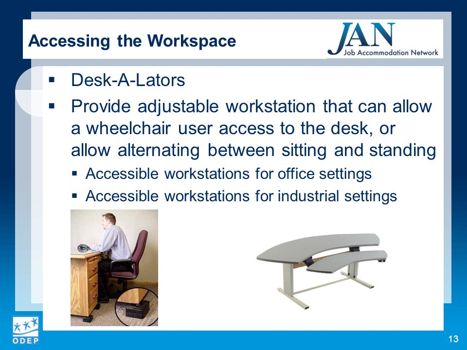 Accessing the Workspace