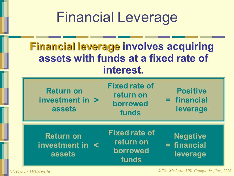 Financial Leverage Financial leverage involves acquiring assets with funds at a fixed rate of interest.
