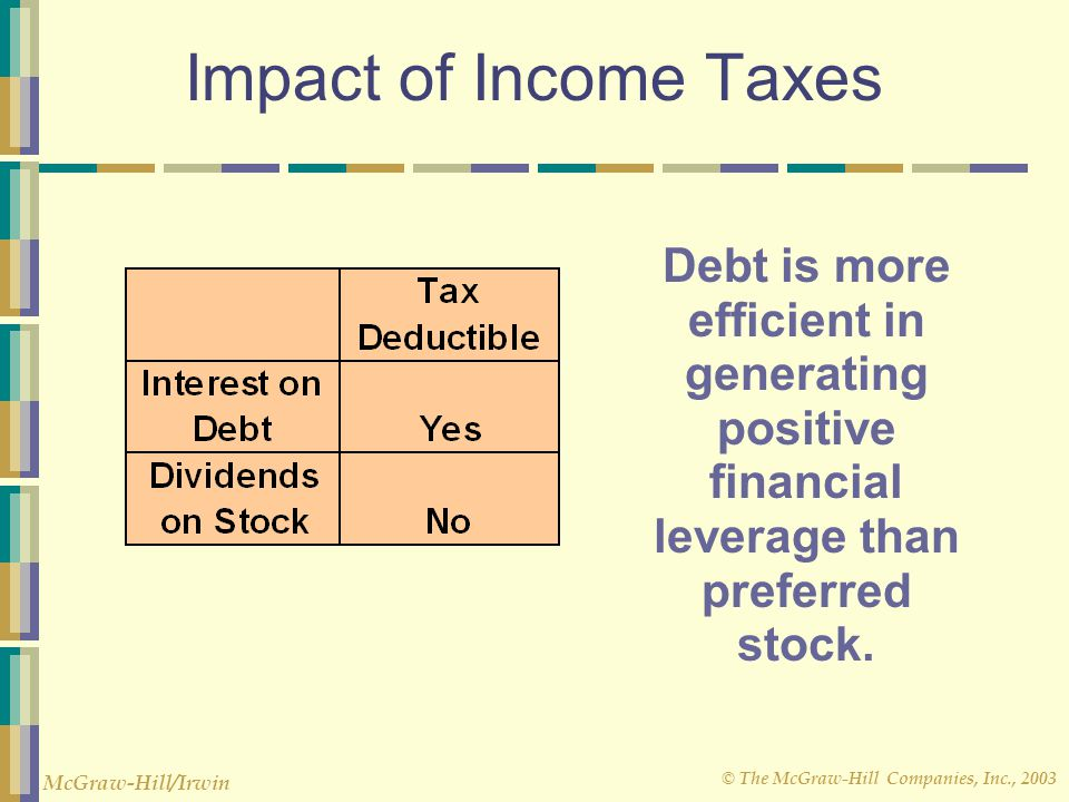 Impact of Income Taxes Debt is more efficient in generating positive financial leverage than preferred stock.