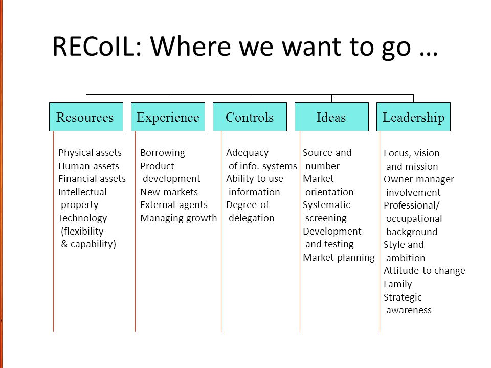 RECoIL: Where we want to go …