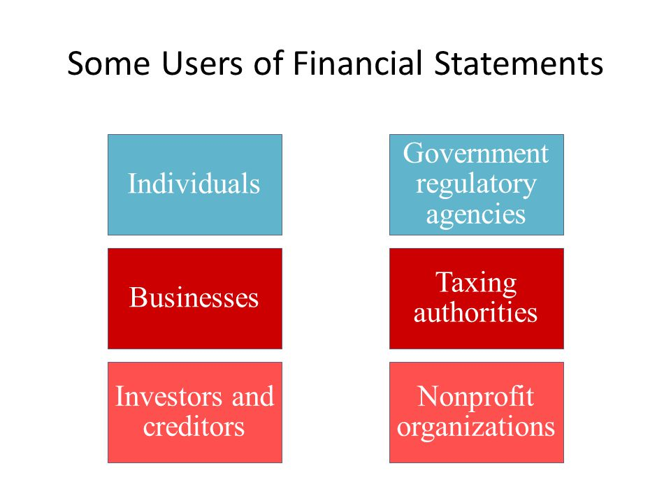 Some Users of Financial Statements
