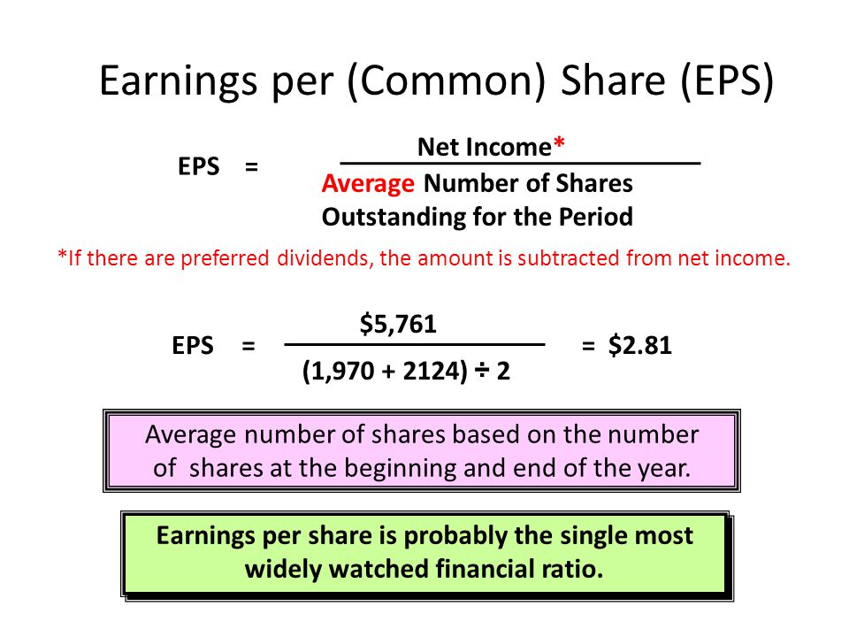 Earnings per (Common) Share (EPS)