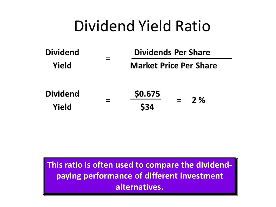 Dividend Yield Ratio Dividend Yield Dividends Per Share