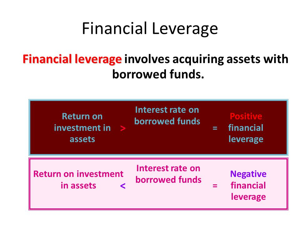 Financial leverage involves acquiring assets with borrowed funds.