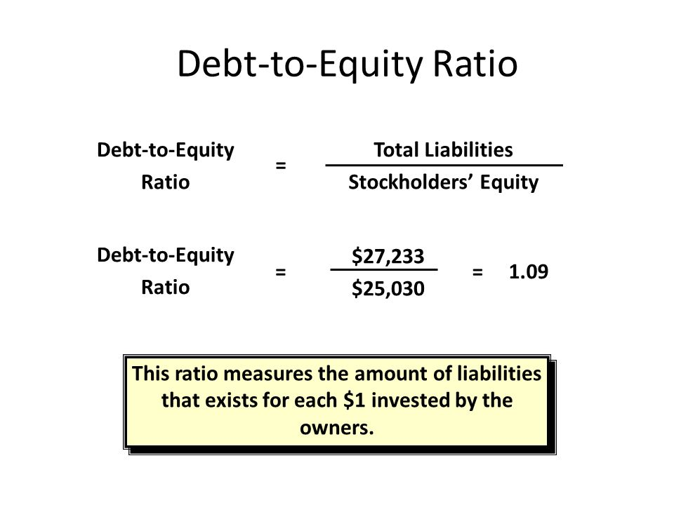 Debt-to-Equity Ratio Total Liabilities Stockholders' Equity