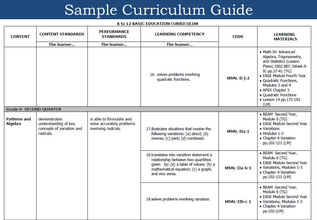 The K To 12 Curriculum Good Day Everyone I M Glad To Have