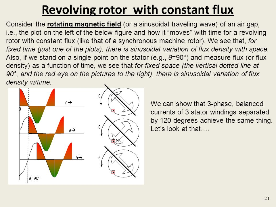 Revolving rotor with constant flux