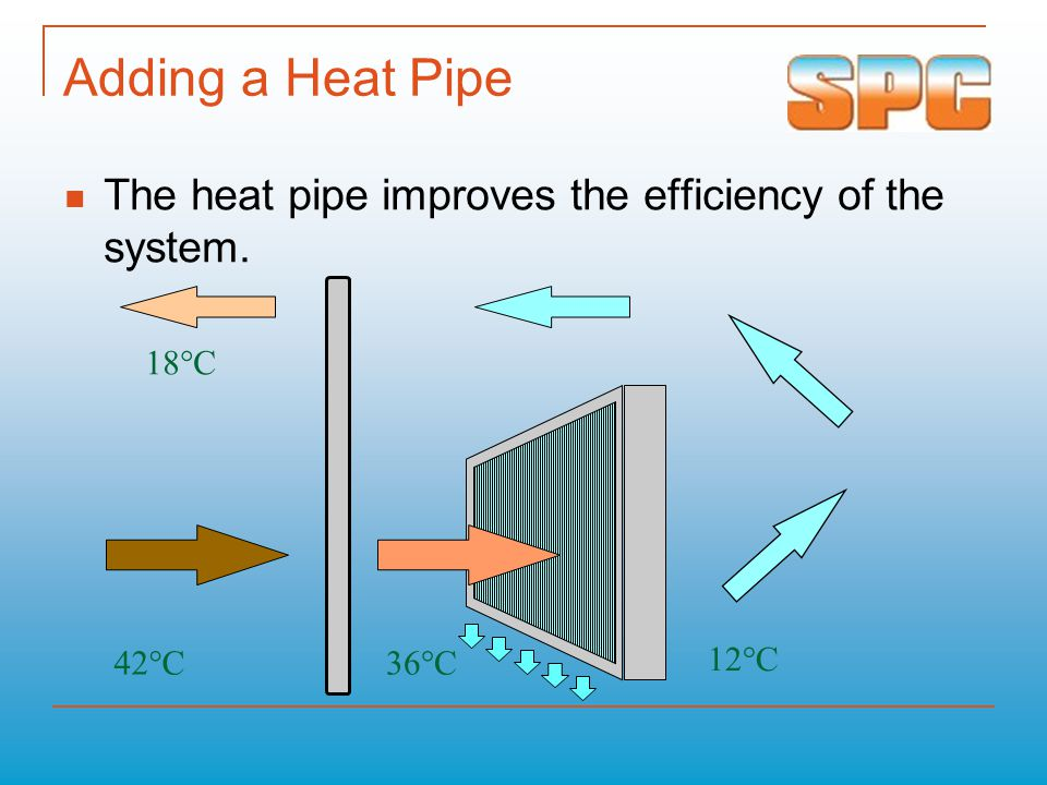 Dehumidifier Heat Pipe Refrigeration Circuit - Wiring Diagram For ...