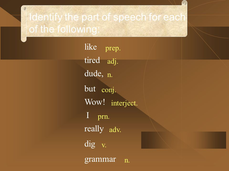 Identify the part of speech for each of the following: