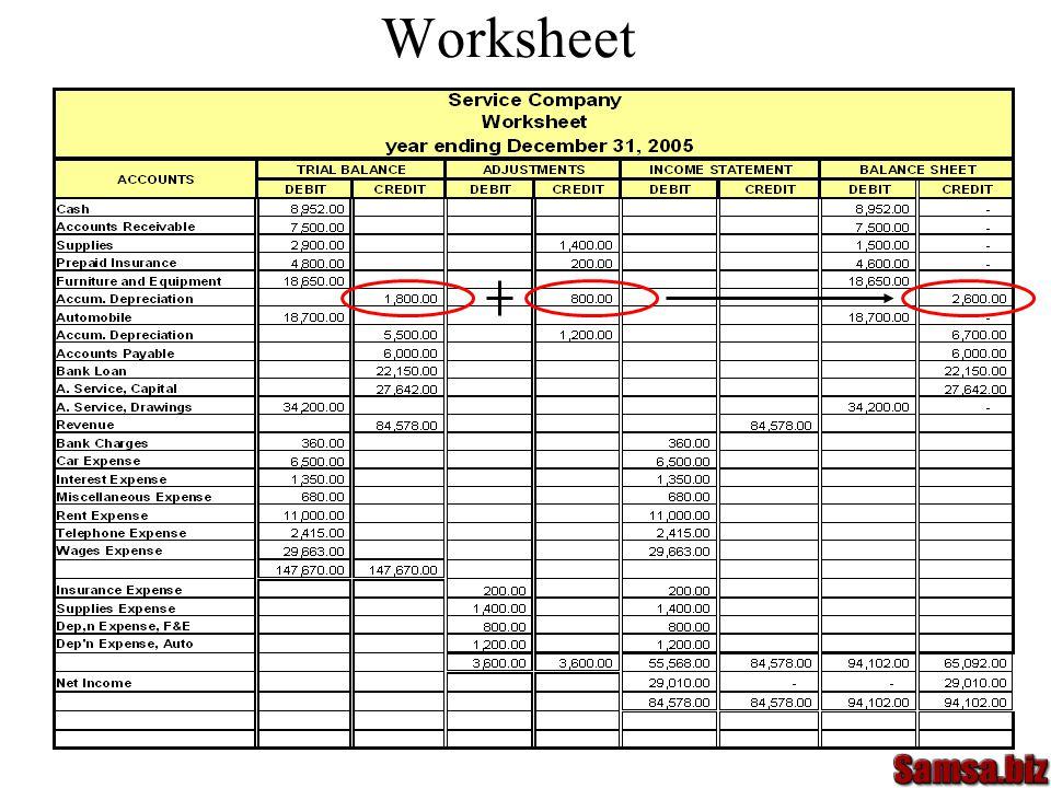 12++ Prepaid insurance accounting worksheet Top